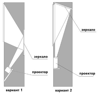 Схемы проектора 2 и 3