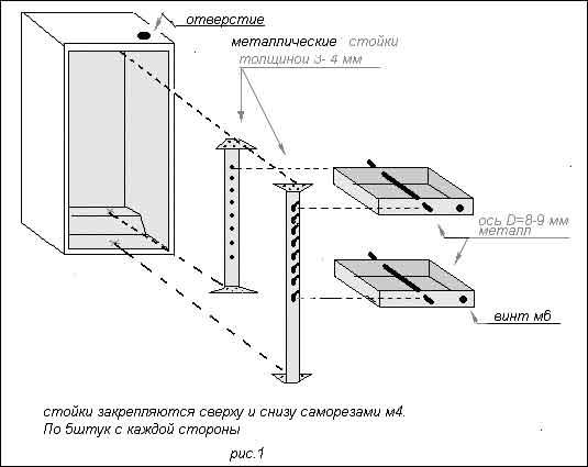 Схема инкубатора - 1