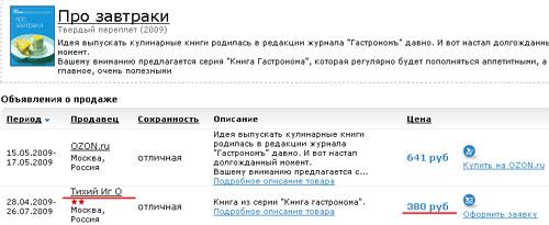 Продажа товара частником на ozon.ru