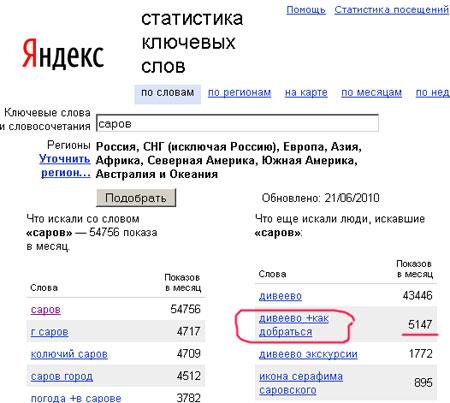 Статистика поисковых запросов по слову Саров