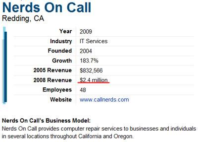 Доход компании Nerds on Call в 2008 году