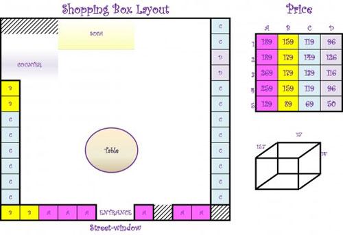 Схема расположения торговых ячеек в бутике