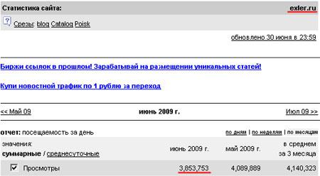 Статистика сайта exler.ru