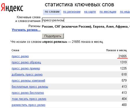 """статистика поисковых запросов по ключевым словам """"пресс-релизы"""""""