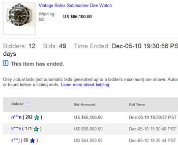 Продажа часов Rolex - История торгов-3