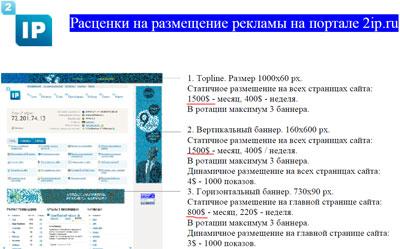 Стоимость рекламы на сайте 2ip.ru