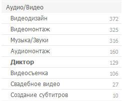 129 дикторов на free-lance.ru