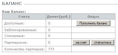 Статистика от perevodby.ru