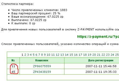 z-payment.ru может лишить вас рефералов