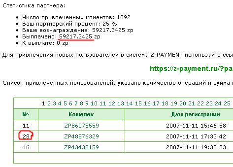 Возвращение партнера от z-payment.ru