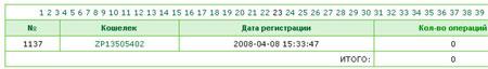 размазанная статистика рефералов от z-payment.ru