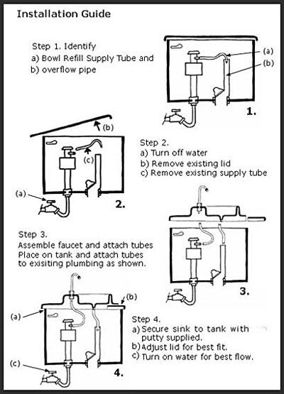 Схема подключения насадки для унитаха