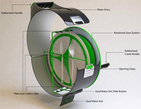 Конструкция ручной посудомоечной машины