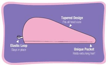 Как сделать из банного полотенца полезное изобретение