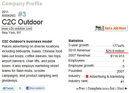 Визитная карточка C2C Outdoor на inc.com