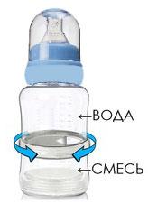 Проект новой детской бутылочки