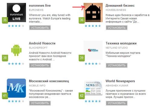 Домашний бизнес обгоняет Московского комсомольца