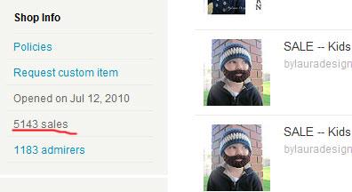 Количество продаж вязаной бороды