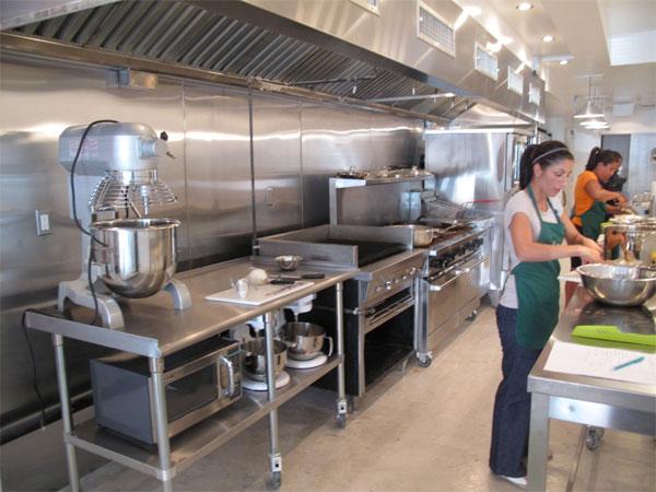 Приготовление еды - всегда прибыльный бизнес