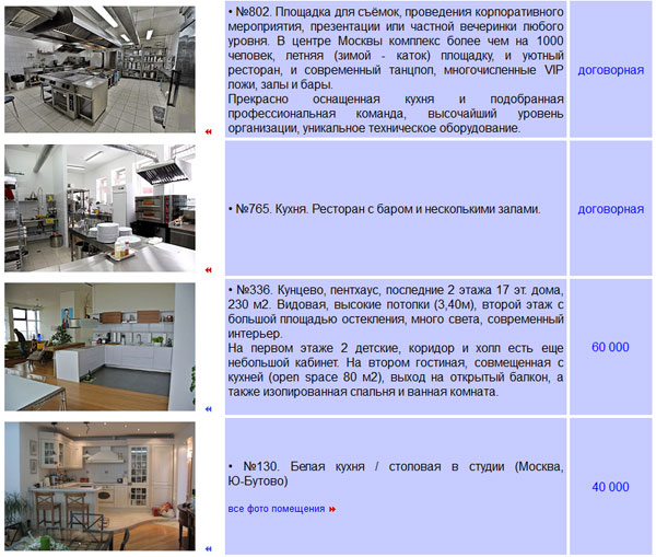 Кухни в России сдаются для фото и видеосъемок