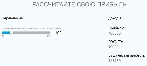 Расчет прибыли при 100 сделках