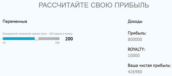 Расчет прибыли при 200 сделках