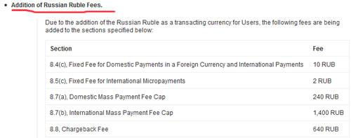 Изменение политики PayPal с 1 ноября 2012 года