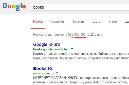 Количество страниц в Google