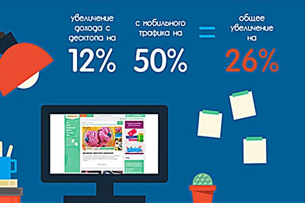 Доход от рекламы на сайте