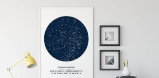 Индивидуальная звездная карта как подарок