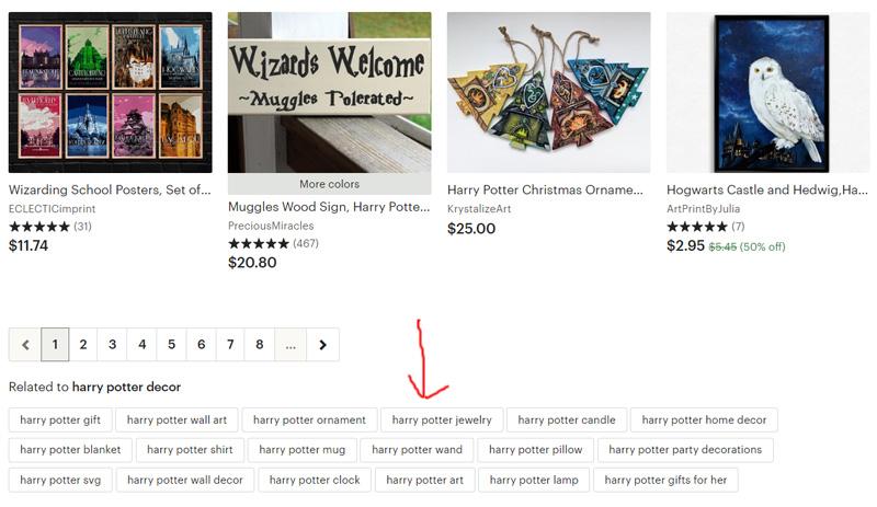 Ссылки на тему Harry Potter